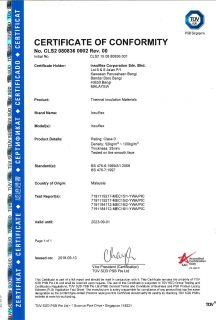TUV-Certificate-of-Conformity-Class-0-1_9_2023 (1)-page-001